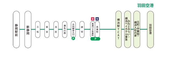 静岡~羽田空港間