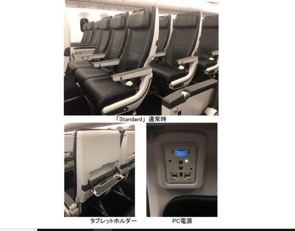 ZIP AIR(ジップエアー)のスタンダートシートを撮影した写真