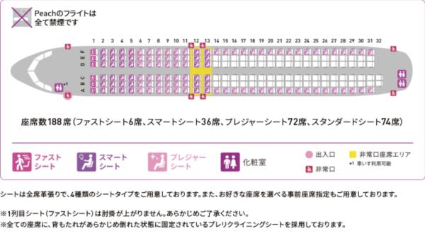 ピーチアビエーションのシートマップの写真